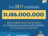 presupuesto-sapiencia-2017-sinergia