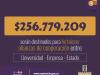 presupuesto-sapiencia-2017-u-empresa-estado