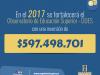 presupuesto-sapiencia-2017-odes