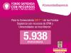 datos-clave-convocatoria-2017-1-fondos-sapiencia-epm-inscritos