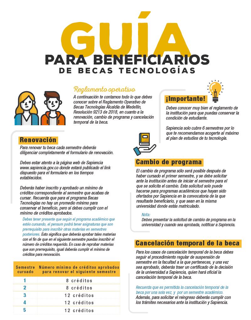gua-beneficiarios-becas-tecnologas
