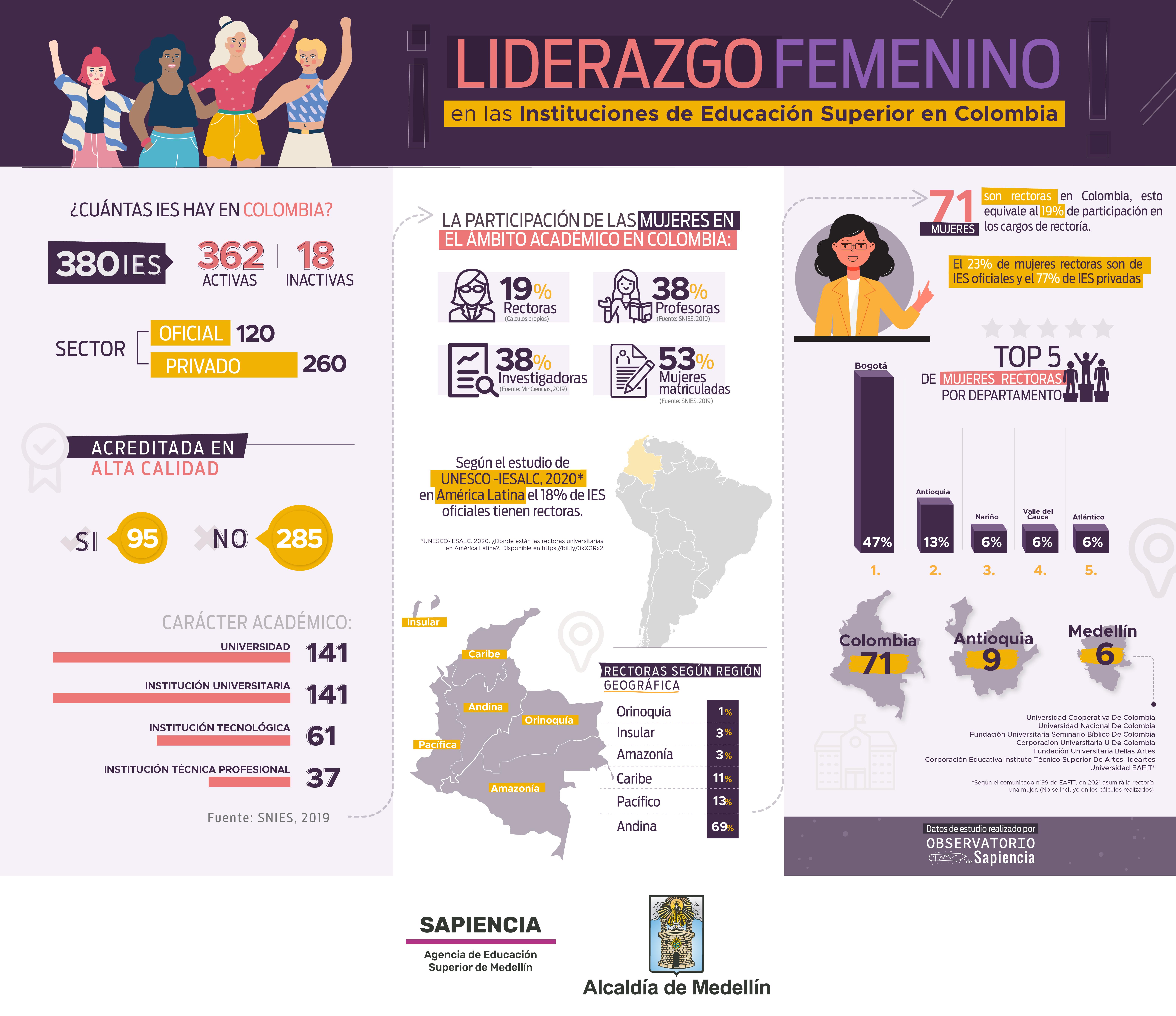 infografia_mujeres_rectoras