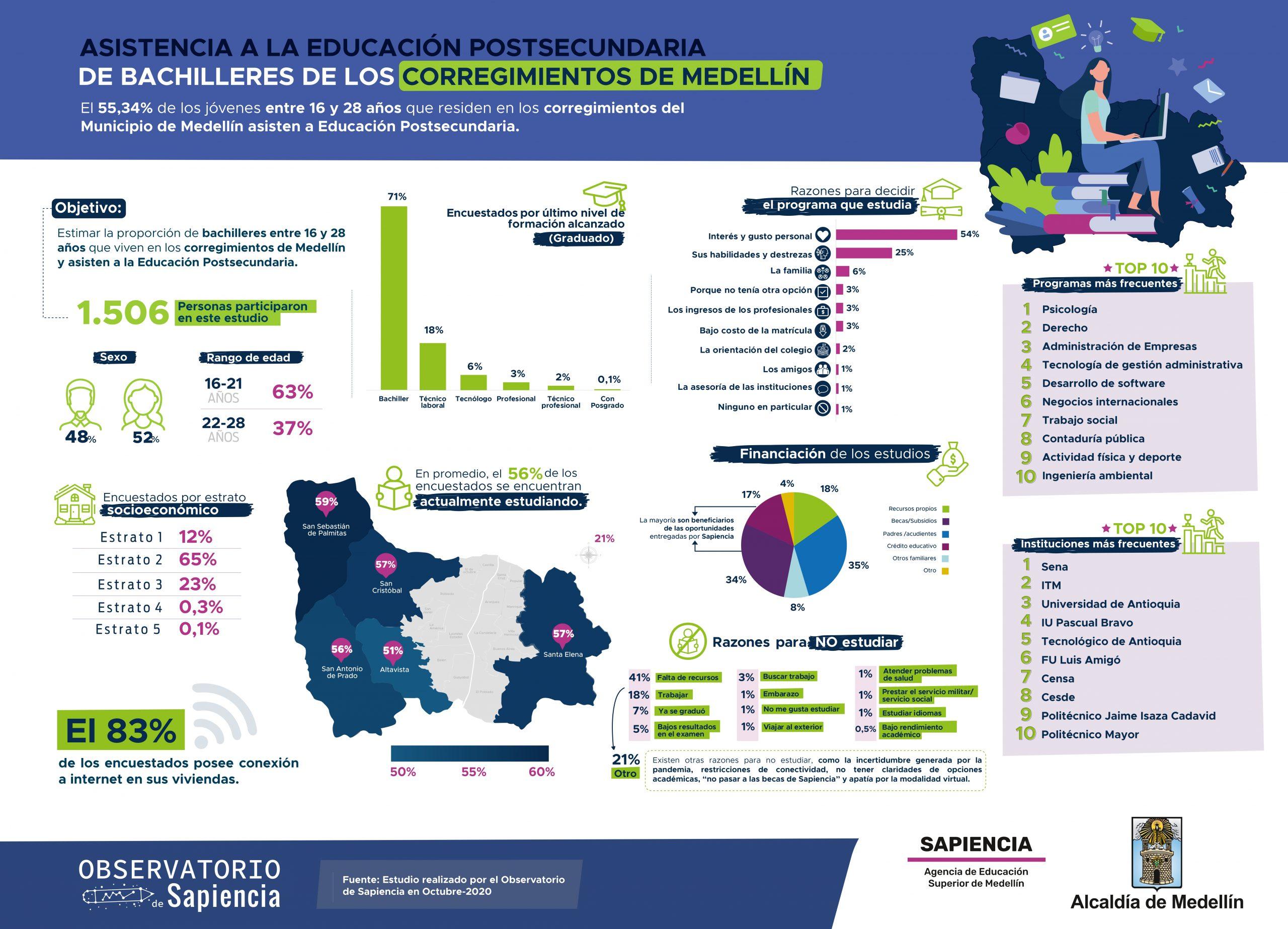 infografia_corregimientos