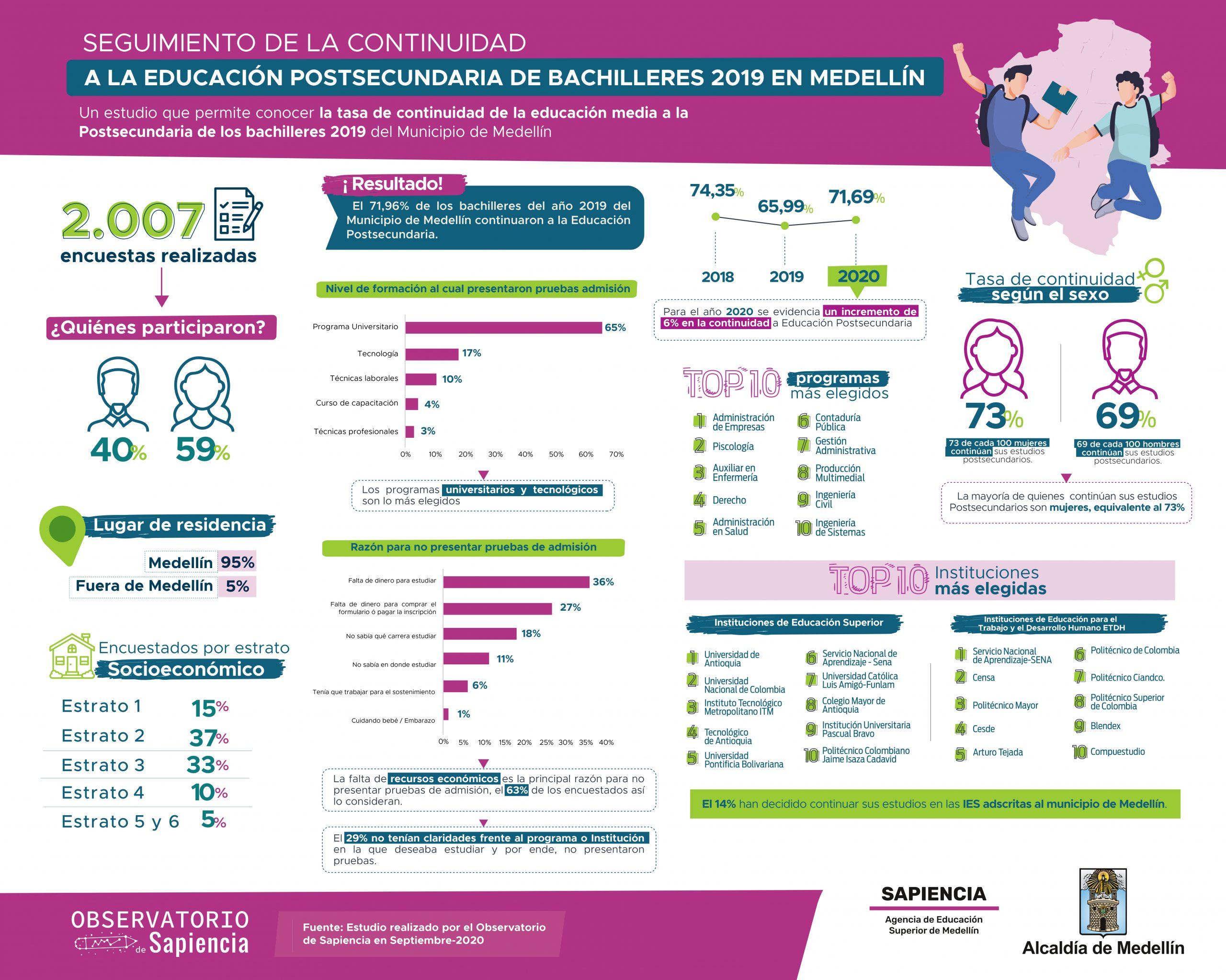 infografia_seguimiento