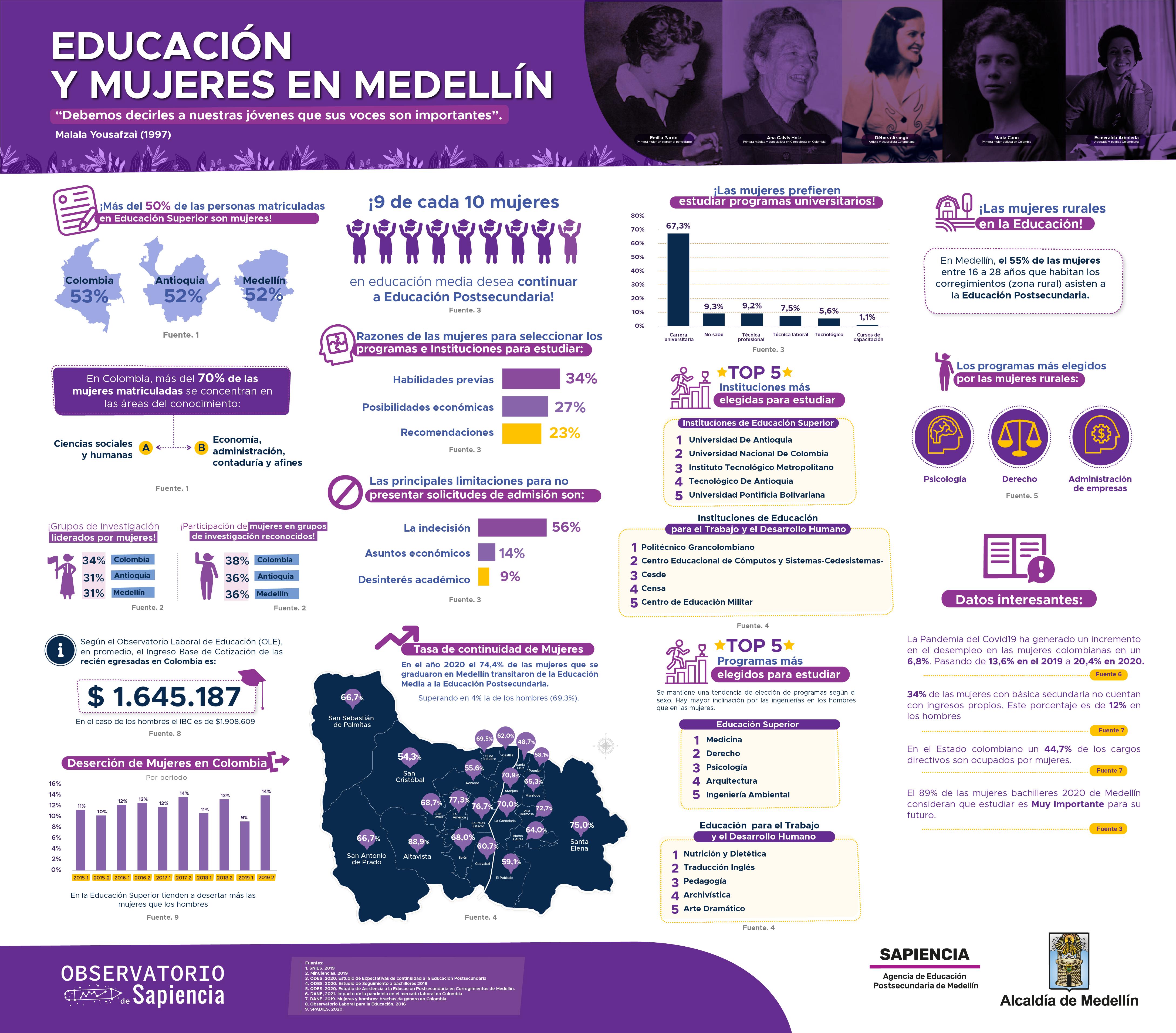 infografa_educacin-y-mujeres