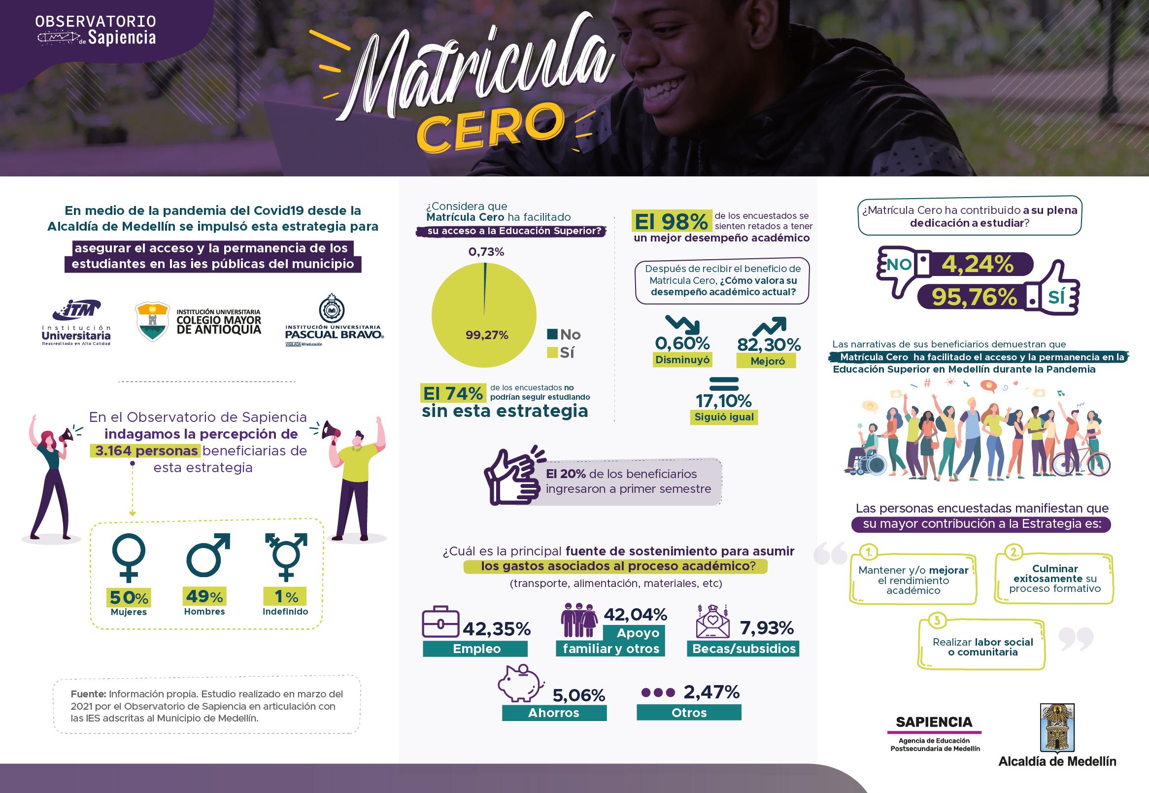 infografa-matricula-cero_pequeee_mesa-de-trabajo-1