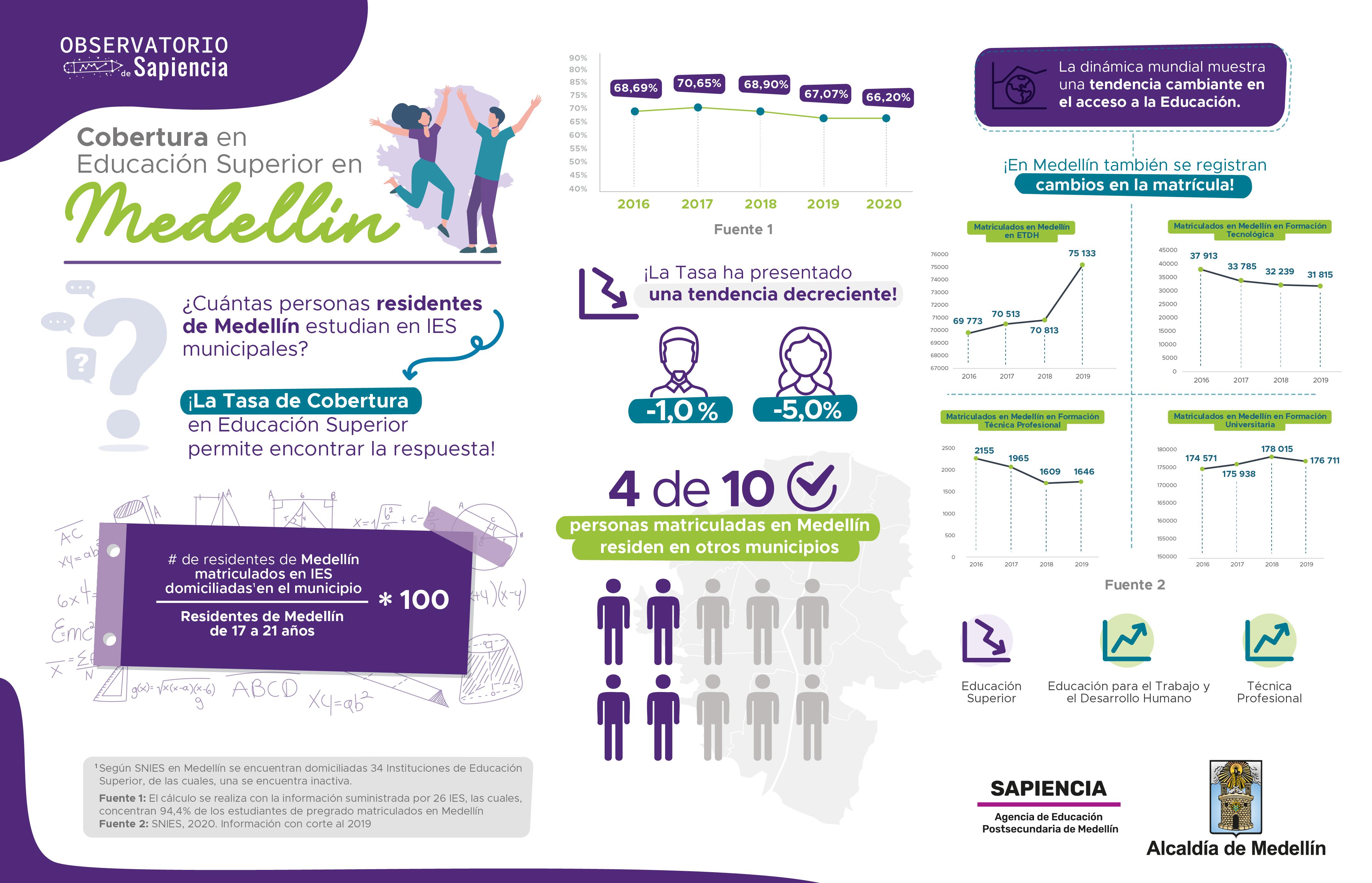 infografia_tasa_de_cobertura