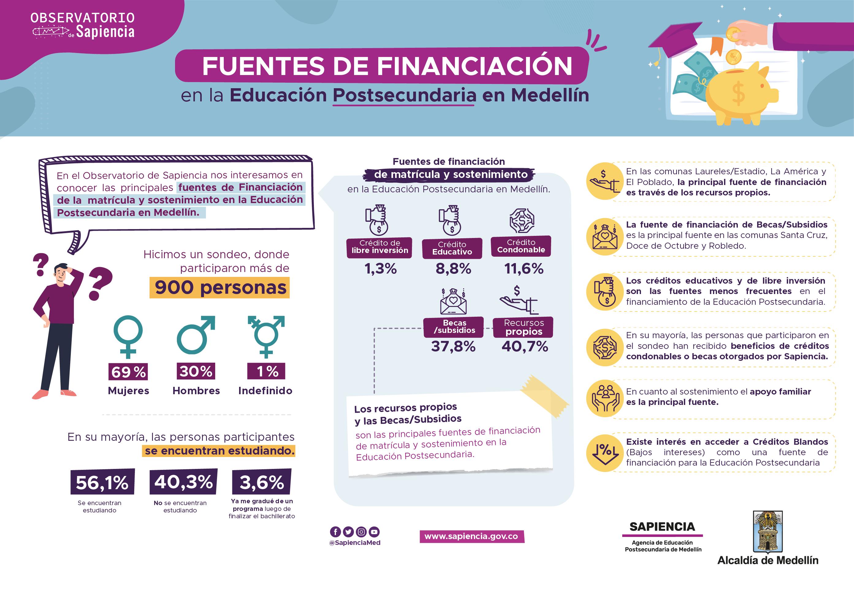 infografia_fuentes_financiacion