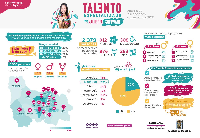 infografia_talento_especializado